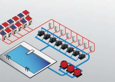 Las bombas solares para piscinas se pueden realizar a escala para cubrir las demandas de piscinas comerciales grandes.