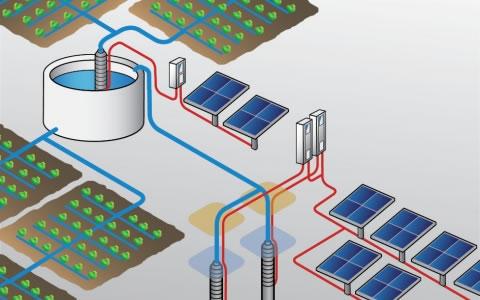 Bombas solares para riego renovables del este for Bombas solares para fuentes de jardin