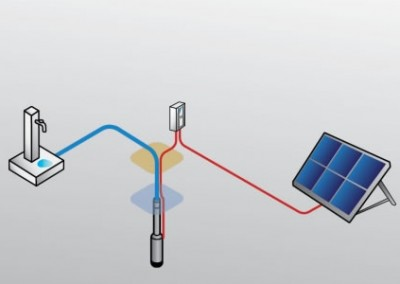 Para obtener agua potable únicamente se necesita un sistema de bombeo y un panel solar.